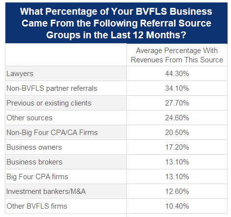 BVFLS Business Sources