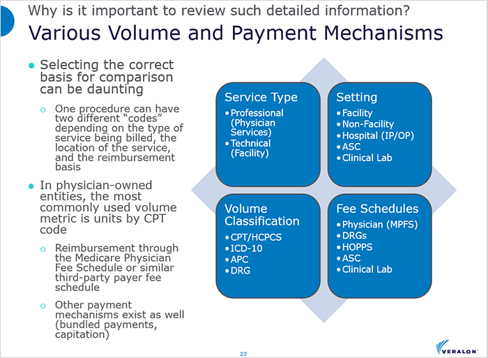 Healthcare - Payment Mechanisms