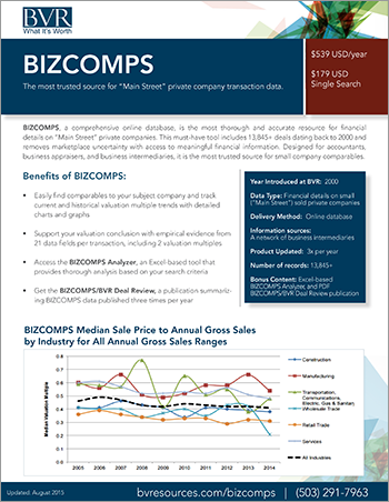 BIZCOMPS Product Download