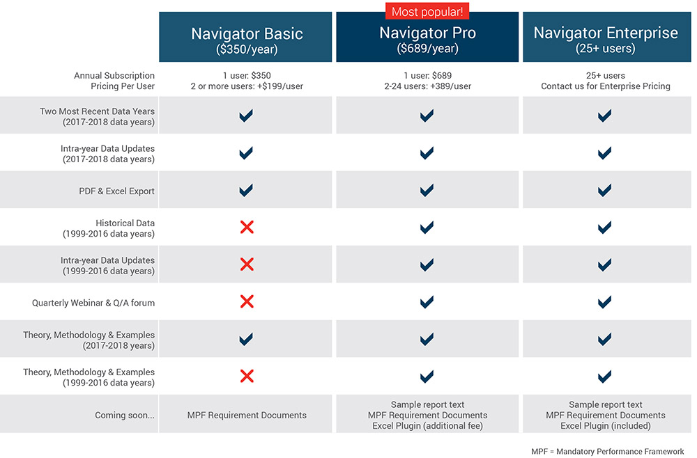 Navigator Purchase Comparison Chart