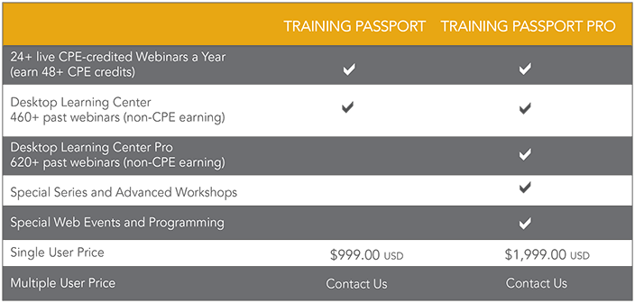 Training Passport Chart