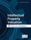 Intellectual Property Case Law Compendium