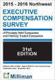 2015 - 2016 Executive Compensation Survey of Privately Held Companies and Publicly Traded Companies